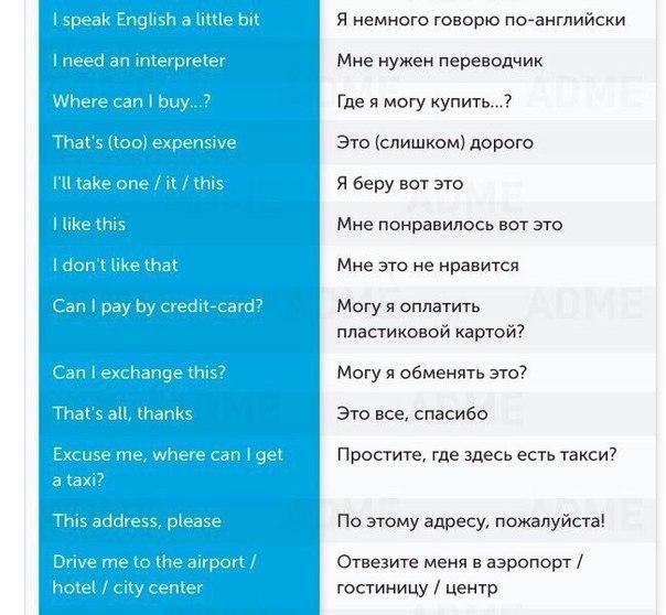 Смешные Фразы Для Знакомства На Английском